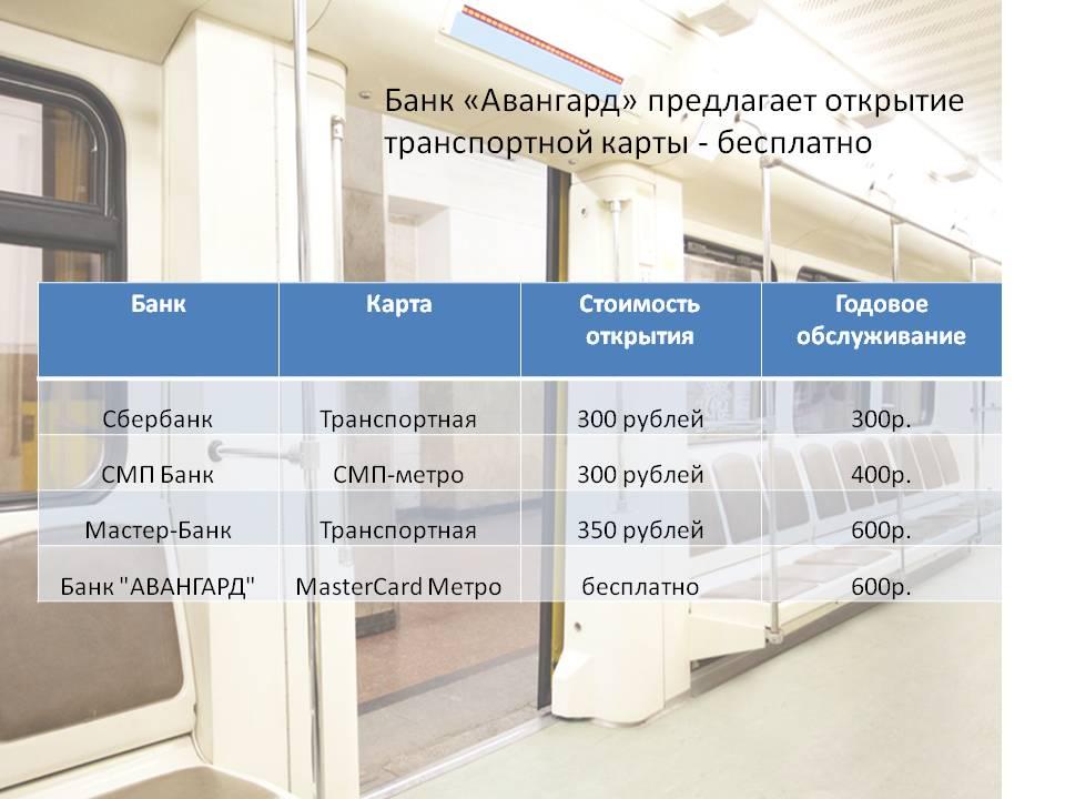 Обзор транспортных карт предлагаемых банками Москвы